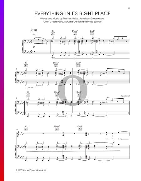 Everything In Its Right Place Partitura